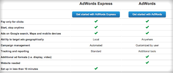 Google AdWords and AdWords Express Comparison